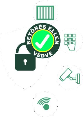 webshop logisztika fulfillment biztonság